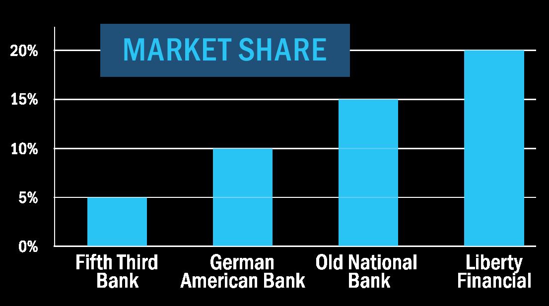 graph-large